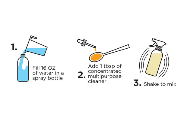 Concentrated Multipurpose Cleaner Kit