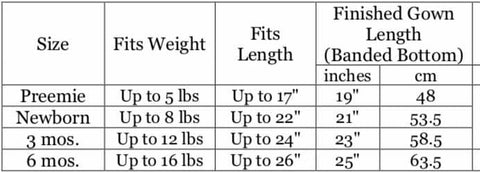 Banded Gown Size Chart