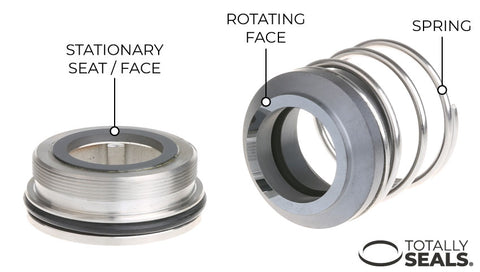 totally seals mechanical seal materials guide selection