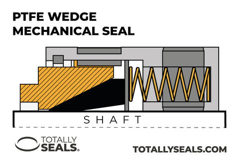 PTFE Wedge Mechanical Seal pump  type totally seals