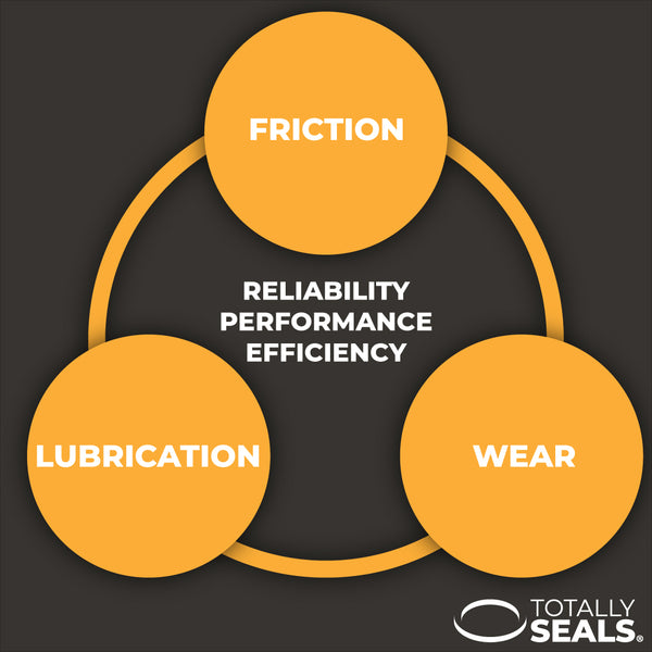 tribology totally seals friction wear lubrication
