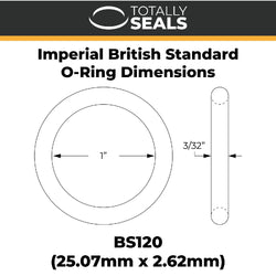 "1"" x 3/32"" (BS120) Imperial Nitrile Rubber O-Rings"