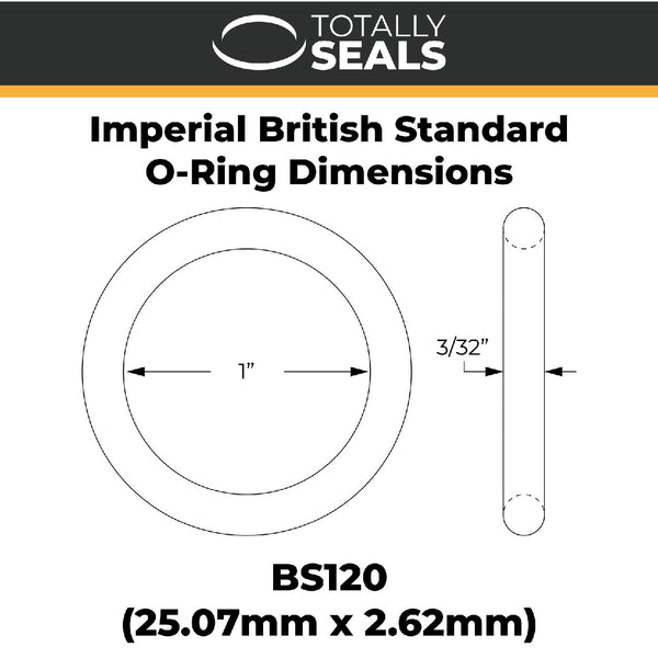 "1"" x 3/32"" (BS120) Imperial Nitrile Rubber O-Rings - Totally Seals"