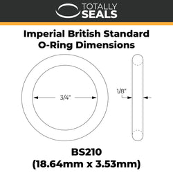 "3/4"" x 1/8"" (BS210) Imperial Nitrile O-Rings"