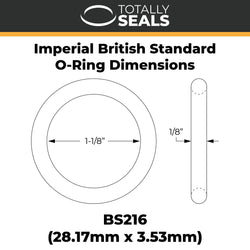 "1-1/8"" x 1/8"" (BS216) Imperial Nitrile Rubber O-Rings"