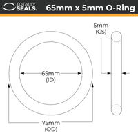 65mm x 5mm (75mm OD) Nitrile O-Rings - Totally Seals®