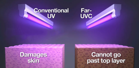 UV ultraviolet sterilizing lamp