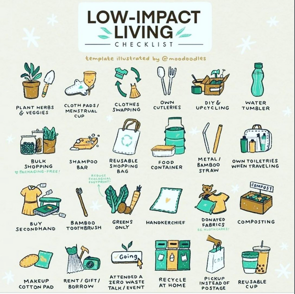 Low Impact Living Checklist