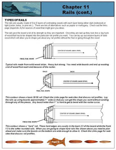 Building a Hollow Wood Surfboard + Templates (PDF) by Jack Young