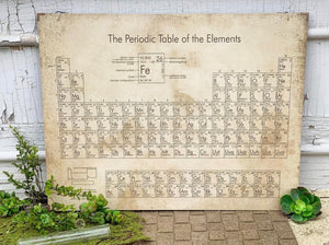 Periodic Table Wall Hanging Board - *PORCH PICK-UP ONLY* UNABLE TO SHIP
