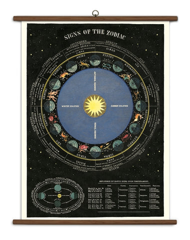 Zodiac Wall-Hanging School Chart *FOR PORCH PICK-UP ONLY* UNABLE TO SHIP