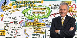 Relationship Selling will lead to more profits. Jim Cathcart at XTRAcredits