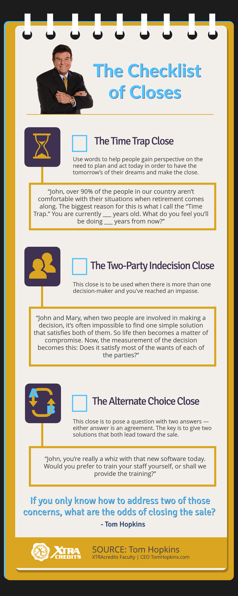 https://cdn.shopify.com/s/files/1/0137/7435/6534/files/TH-close-checklist-infographic.png?1620