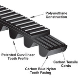 Gates Poly Chain carbon belts