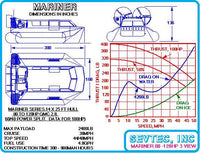Mariner hovercraft, 12 to 16 people, 14 ft x 28 ft hull