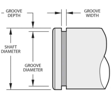 Snap ring Groove