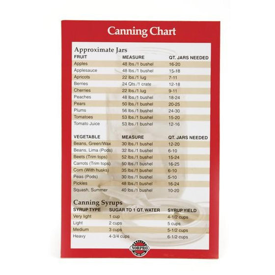 Norpro Magnetic Canning Chart -  - Shop Robbys