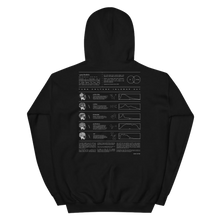 Load image into Gallery viewer, Mind Travel Hoodie