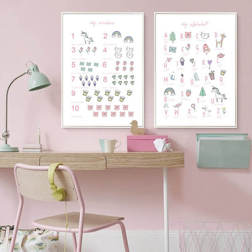 Learning Chart Wall Print Collection - Nested Nurseries