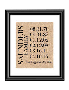 What a difference a day makes is the perfect print to showcase your family. Print features the family last name along with up to 8 dates  What A Difference A Day Makes Personalized Family Name and Dates Burlap or Cotton Print