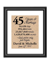 This is the perfect 45 year anniversary gift for that special lady or gentleman in your life. This particular print also makes a great wedding gift for that special couple.  45 Years of Marriage And We've Only Just Begun Anniversary Burlap or Cotton Personalized Print