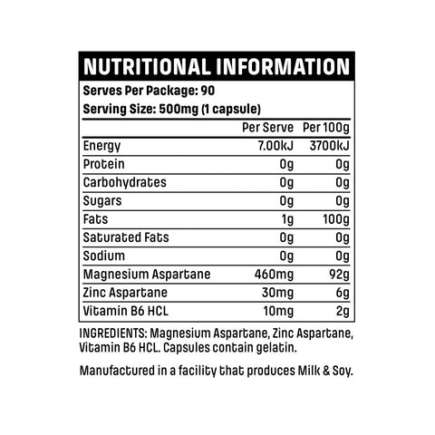 Emrald Labs ZMA Nutrition Panel
