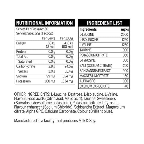 Emrald Labs Recover Aid Nutritional Panel