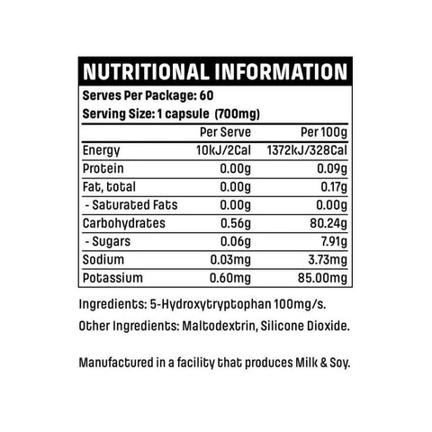 5HTP Nutritional Panel