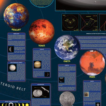 Load image into Gallery viewer, Wonders of the Solar System Space Chart