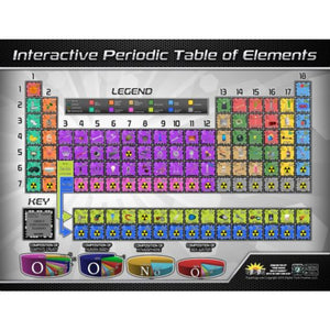 Periodic Table Interactive Wall Chart