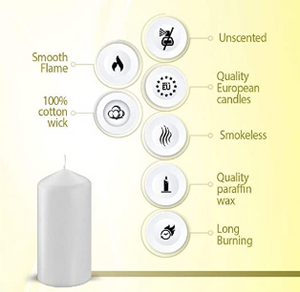 White Pillar Candle 2x4 inch - Unscented/Dripless - Cottage and Thistle