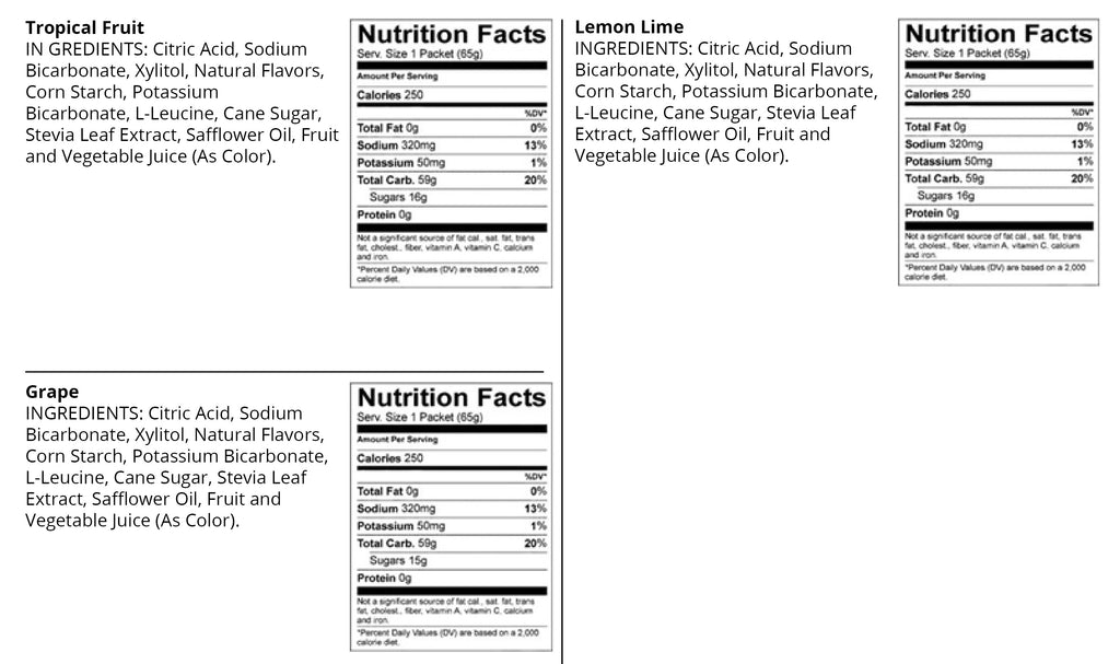 Nutrition Panel Roctane Drink Mix