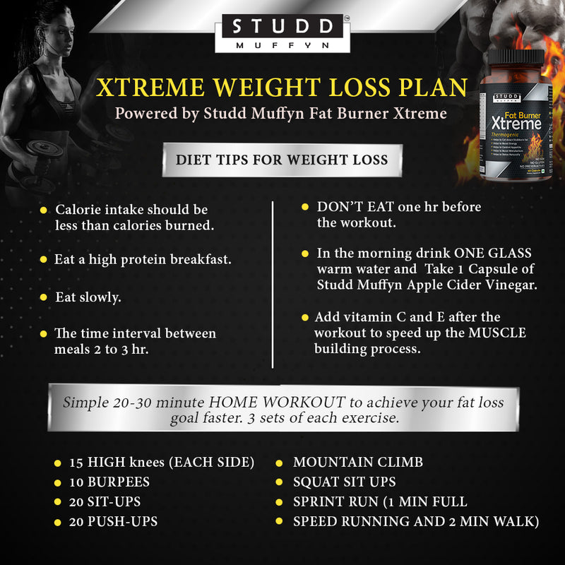 Studd Muffyn Xtreme Fat Burner for Men and Women with Free Diet Plan- 60 Veg Capsules