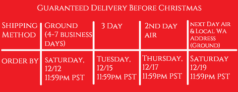 2015 Shipping Deadlines