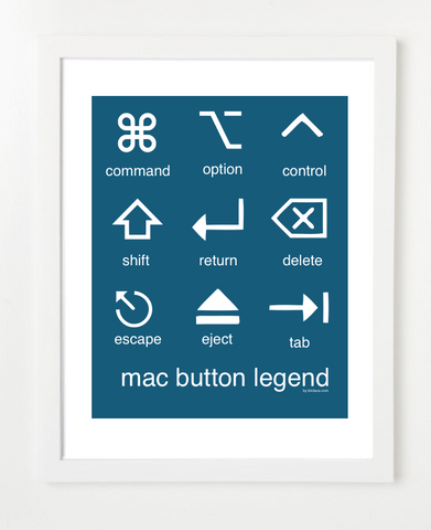 Mac Button Legend Royal Posters and Skyline Art Prints | By BirdAve