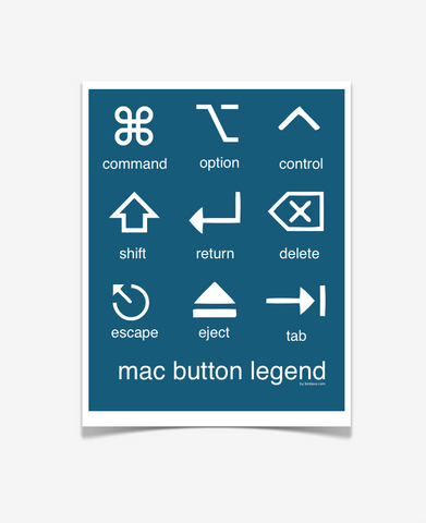 Mac Button Legend Posters Royal