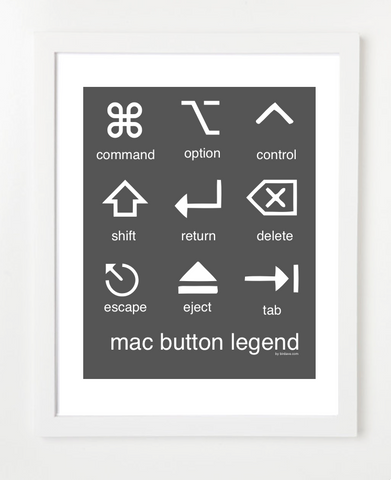 Mac Button Legend Charcoal Posters and Skyline Art Prints | By BirdAve
