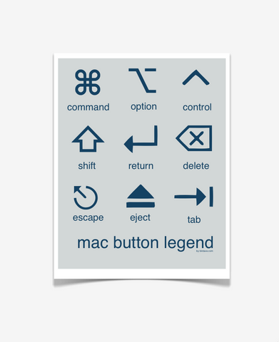 Mac Button Legend Poster Gray & Blue