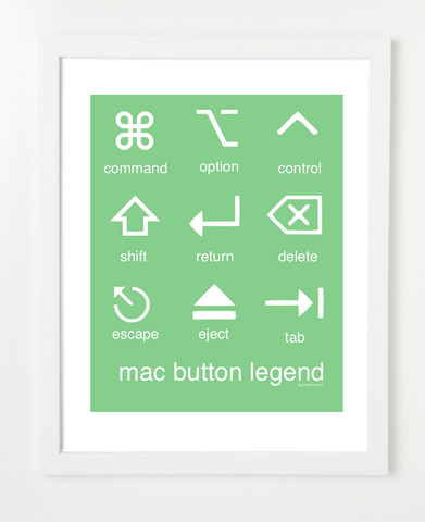 Mac Button Legend Green Posters and Skyline Art Prints | By BirdAve