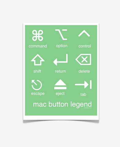 Mac Button Legend Poster Green