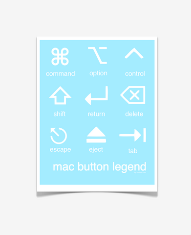 Mac Button Legend Poster Light Blue