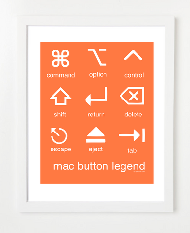 Mac Button Legend Posters Oranges and Skyline Art Prints | By BirdAve