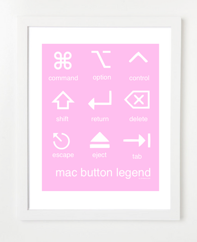 Mac Button Legend Pink Posters and Skyline Art Prints | By BirdAve