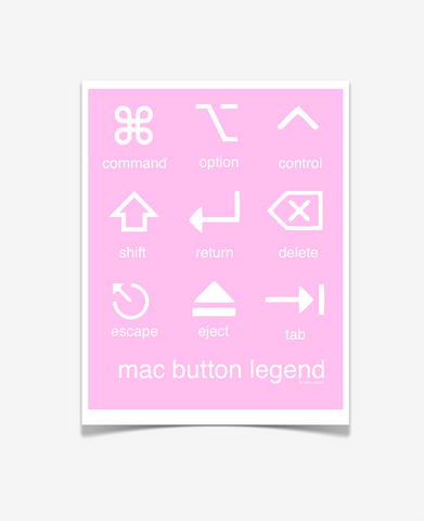 Mac Button Legend Posters Pink