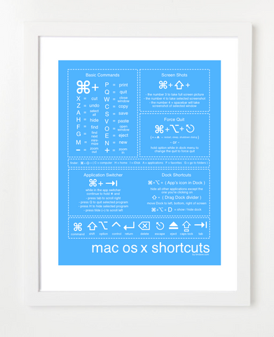 Mac Shortcuts Blue Posters and Skyline Art Prints | By BirdAve