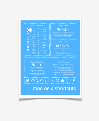 Mac Shortcuts Poster Blue