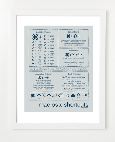 Mac Shortcuts Gray & Blue Posters and Skyline Art Prints | By BirdAve