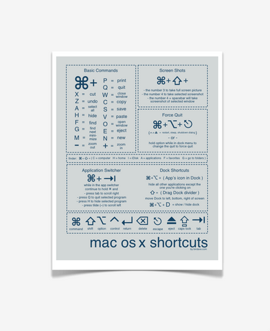 Mac Shortcuts Poster Gray & Blue