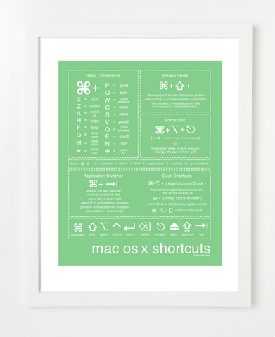 Mac Shortcuts Green Posters and Skyline Art Prints | By BirdAve