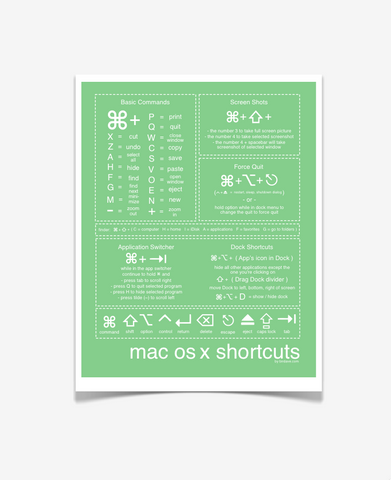 Mac Shortcuts Poster Green